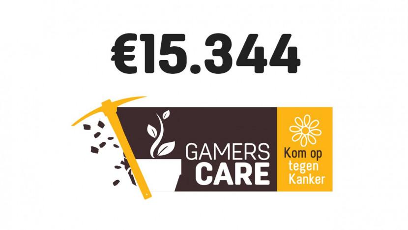 24u livestream voor Kom op tegen Kanker haalt 15.000 euro op