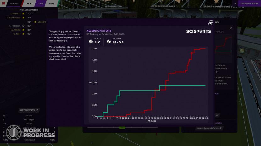Football Manager 2021 doet nieuwe features snel uit de doeken
