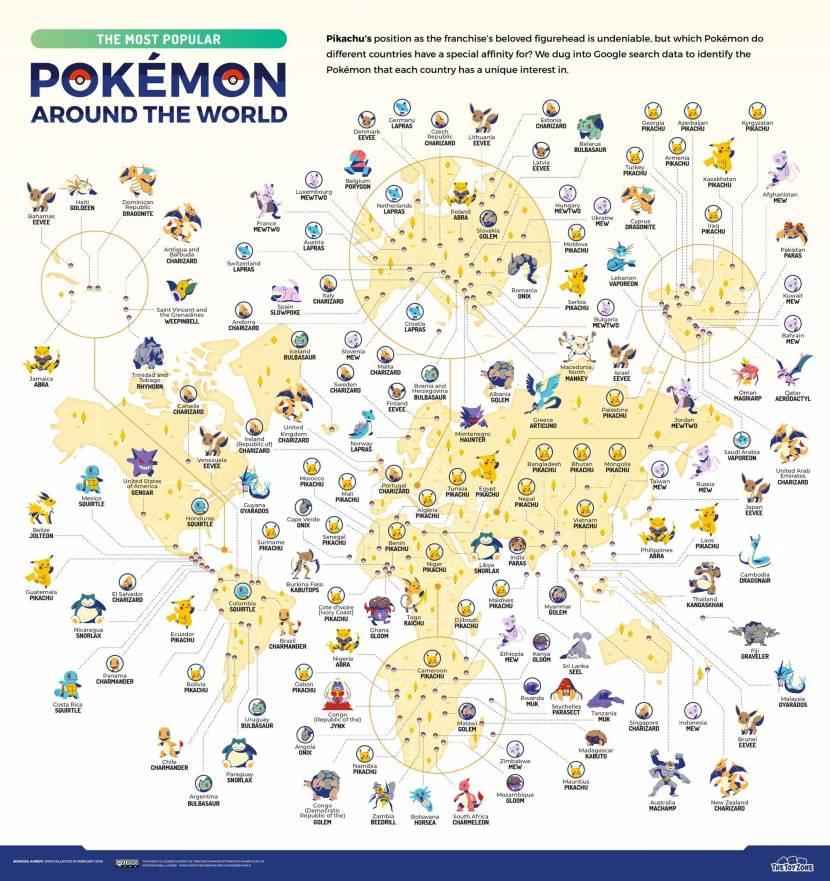 Studie: dit zijn de populairste Pokémon per land