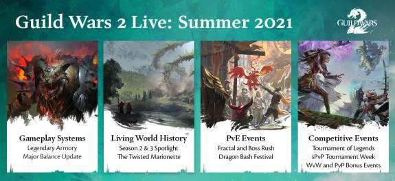 Nieuwe uitbreiding Guild Wars 2: End Of Dragons wordt deze zomer onthuld