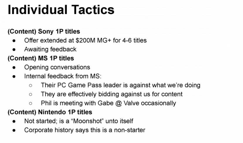 Epic bood Sony 200 miljoen dollar voor PS exclusives