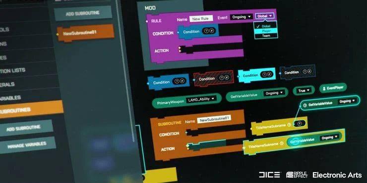 Portal is de sandbox mode van Battlefield 2042 en laat spelers zélf maps creëren met content van vorige games